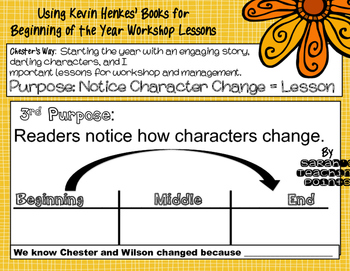 Back to School Expectations for K-3 Readers' and Writers' Workshop:Kevin Henkes