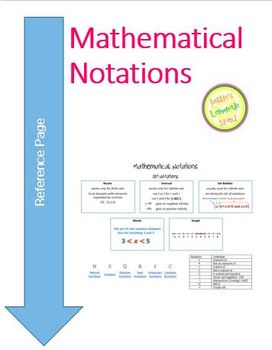 Set Notations Reference Chart with Number Symbols