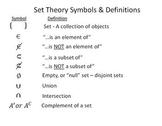 Set Theory Lesson Plan