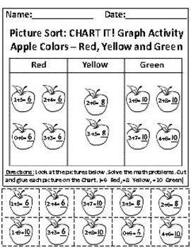 Set of 2: Addition and Subtraction Graphing Activities with Follow-up Activities