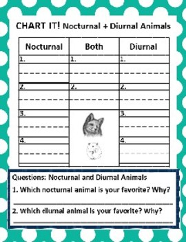Set of 2: Animal Kingdom (Nocturnal/Diurnal + Herbivores/Carnivores) Activities