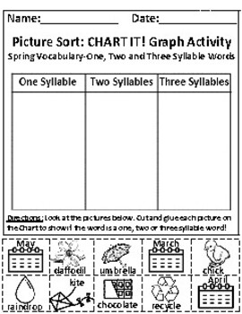 Set of 2: The Spring Season and The Sky Graph Activities *Answer Keys Included!