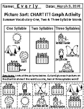 Set of 2: The Summer Season and The Sky Graph Activities & Follow-Up Activities