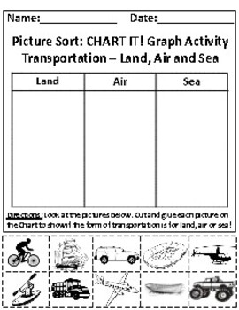 Set of 2: Transportation and The Sky Graphing Activities *Answer Keys Included!
