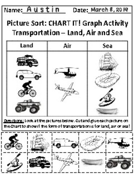 Set of 2: Transportation and The Sky Graphing Activities & Follow-Up Activities