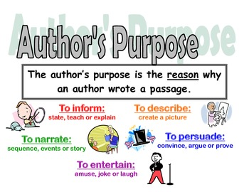 Set of 21 Literary Term Posters (without Standards)