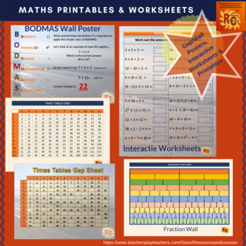 Set of 5 Maths Related Posters: