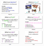 Set of 6 A3 English Posters