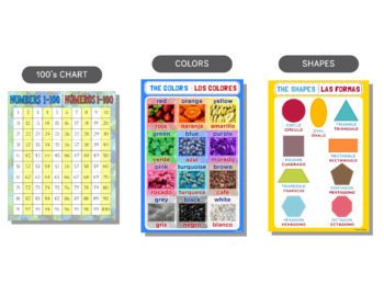 Set of 8 Bilingual Posters for the Classroom – English and Spanish