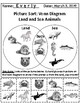 Set of 9: Picture Sort Graphing Activities on Animals *Answer Keys Included!