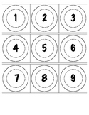 Set of Class Circle Numbers