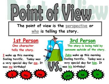 Set of Common Core Vocab. Posters