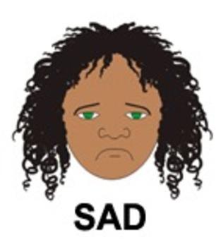 Set of Nine Emotion Faces for Emotional Intelligence (EQ)