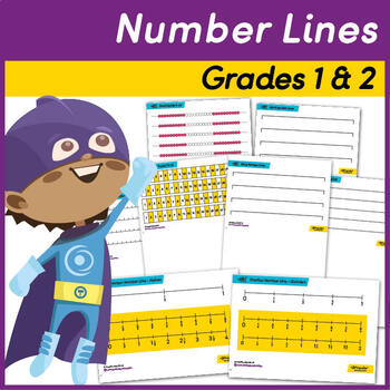 Set of Number lines and Key Maths Models and Images