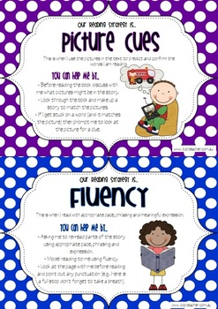 Set of Reading Strategy Cards