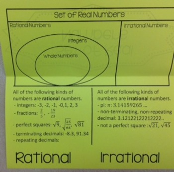Set of Real Numbers Foldable