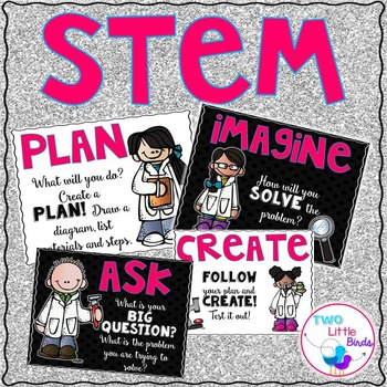 Set of STEM Classroom Posters
