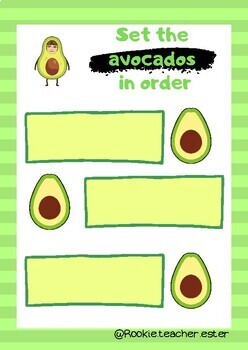 Set the avocados in order