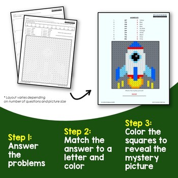 Color By Addition 2nd Grade, Add 3 Digits Without Regrouping Mystery Pictures