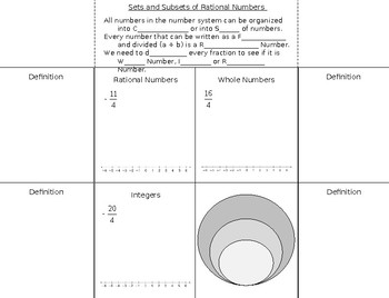Sets and Subsets of Rational Numbers 4 Window Foldable