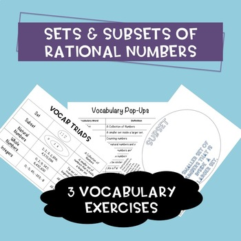 Sets and Subsets of Rational Numbers Vocabulary