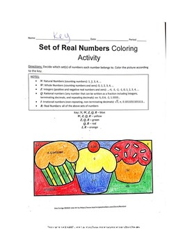 Sets of Real Numbers Coloring Activity FREEBIE