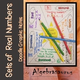 Sets of Real Numbers Doodle Notes or Graphic Organizer