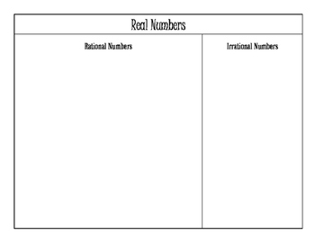 Sets of Real Numbers - Sorting Activity and Notes
