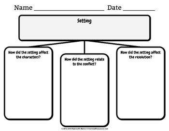 Setting Activities for Elementary Literacy