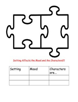 Setting Affects Mood and Characters for interactive notebooks
