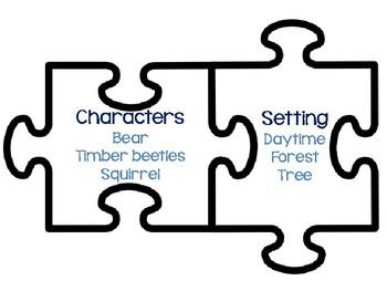 Setting Anchor Chart