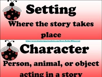 Setting, Character, and Plot Description