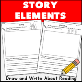 Setting, Characters, Story Events Parts of a Story Reading