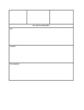 Setting Chart