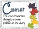 Setting Conflict and Character Interactivity