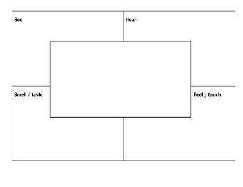 Setting Description template