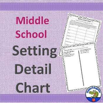 Setting Detail Chart
