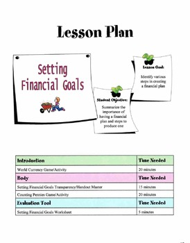 Setting Financial Goals Lesson