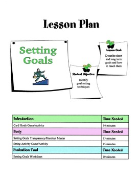 Setting Goals Lesson