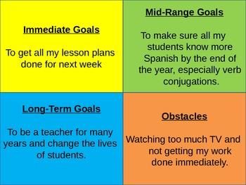 Setting Goals PowerPoint