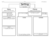 Setting Graphic Organizer
