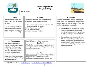 Setting Graphic Organizer AND PowerPoint – What is Setting? (Use for Any Story)