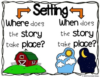 Setting Graphic Organizers, Anchor Charts, & Flip Book Foldable