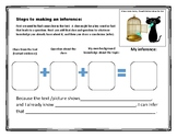 Steps to Making an Inference