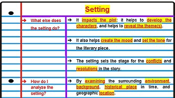 Setting Notes