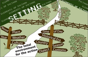 Setting Class Poster - Elements of Literature