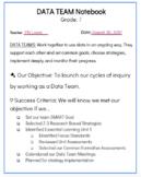 Setting SBAC Data Team SMART Goals