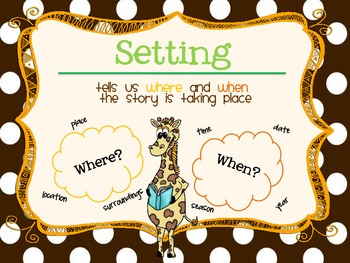 Setting Safari - Story Elements (Common Core)