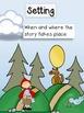 Setting: Story Elements for Teaching Kindergarten