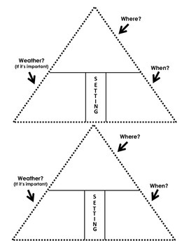 Setting Triangles: When, Where and Weather
